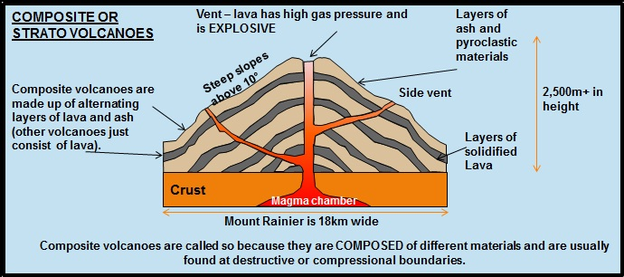 the effects of the gases emitted into earths atmosphere in the process of volcanism Geologic history of earth: which remained in the atmosphere this process was in all likelihood extending from a few kilometres into the atmosphere to the.