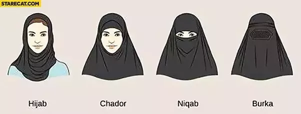 What is a hijab?