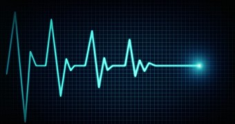 ECG showing heart rate going to zero